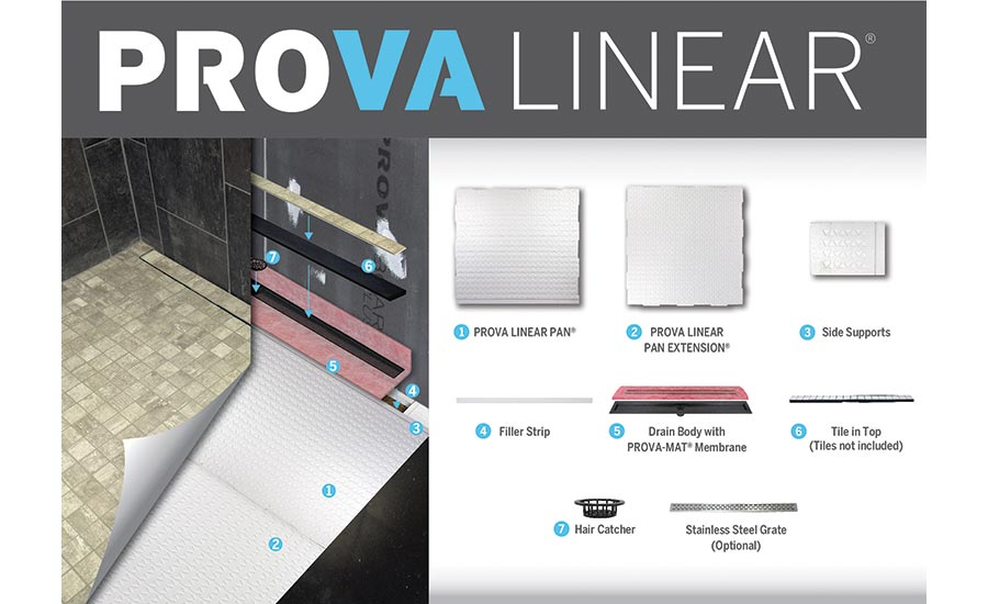 Loxcreen Flooring Group Prova Linear® system