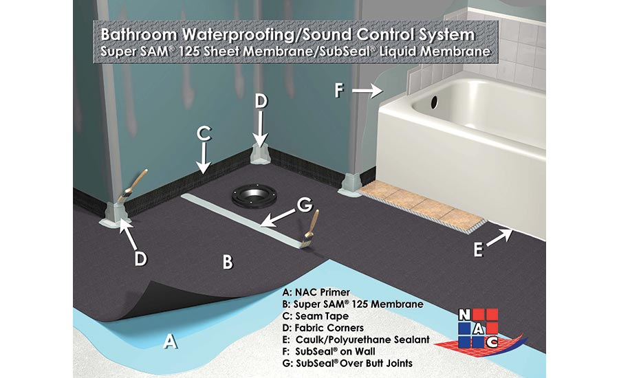 Tile Featured Product- NAC Waterproofing