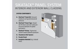 Sika Corporation SikaTack Panel-50