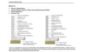 Handbook detail B415