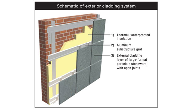 Large Format Exterior Cladding Products : Ceramic tile exterior wall installation outdoor